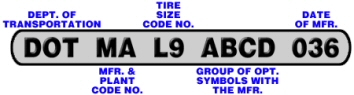 how to read tire numbers