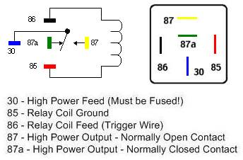 live build drive blog an spdt relay is an electromagnetic switch which consists of a coil terminals 85 86 1 common terminal 30 1 normally closed terminal 87a