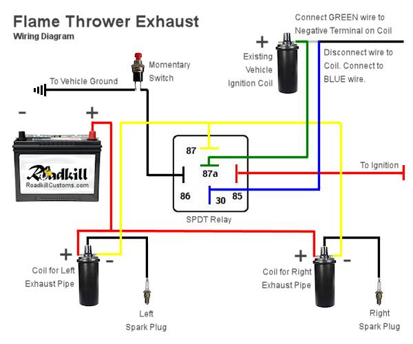 12 volt flasher wiring diagram 15 12 Volt Coil Wiring Diagram Turn Signal Wiring Schematic 12 Volt Generator Wiring Diagram