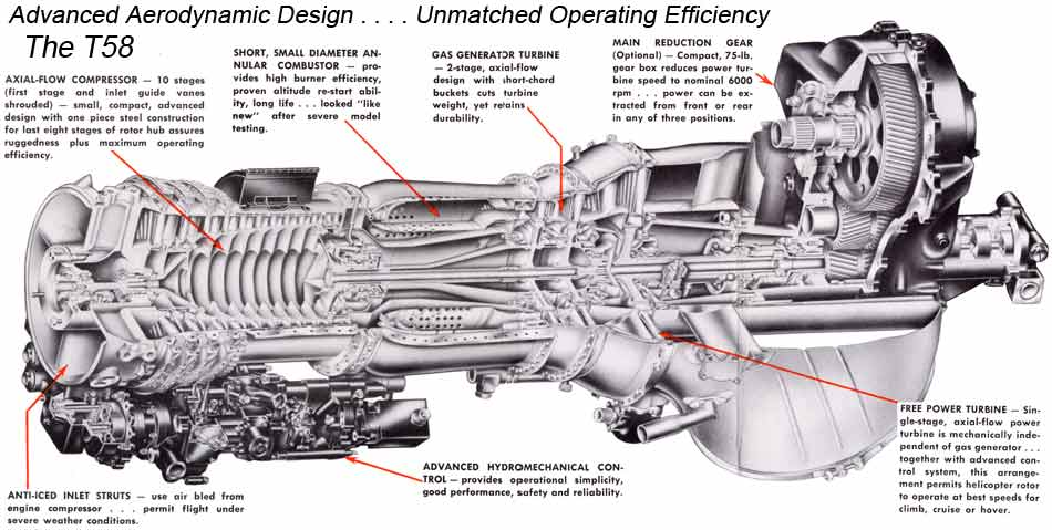 jet car toyota mr2 jet engine toyjunkies t58 turbine jet car engine layout diagram