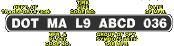 DOT Tire Serial Numbering System