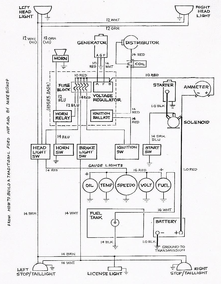 Basic Hot Rod Wiring Diagram on 12 volt horn diagram