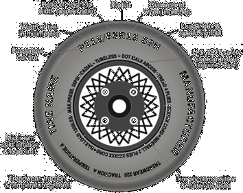 tire size how to read a tire sidewall roadkill customs. Black Bedroom Furniture Sets. Home Design Ideas