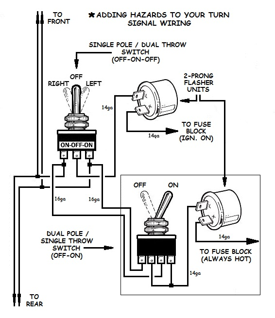 wiring basic turn signals wiring hot rod turn signals diagram basic turn signal wiring diagram at gsmx.co
